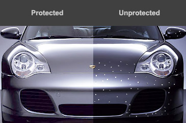 Protected vs Not Protected